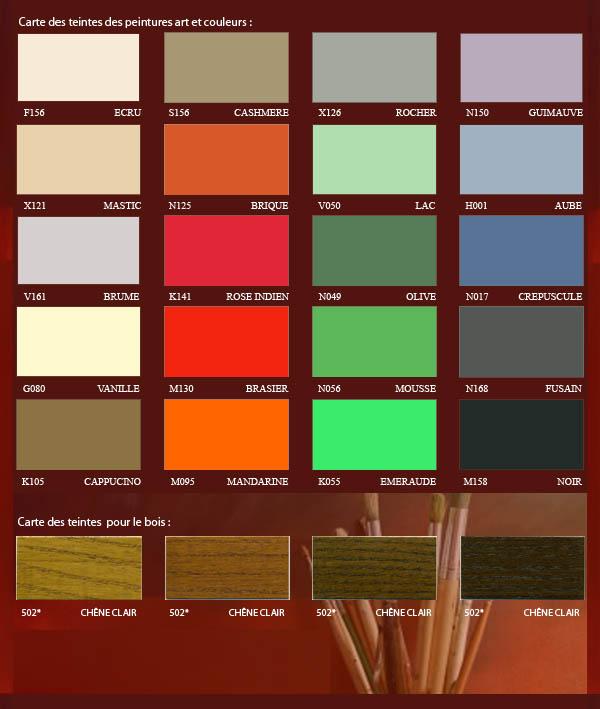 panel de couleur peinture meilleures images d 39 inspiration pour votre design de maison. Black Bedroom Furniture Sets. Home Design Ideas